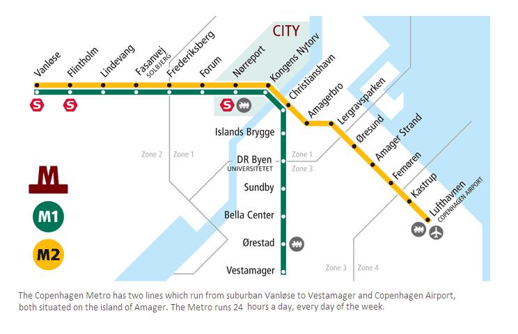 Mappa della metro di Copenaghen